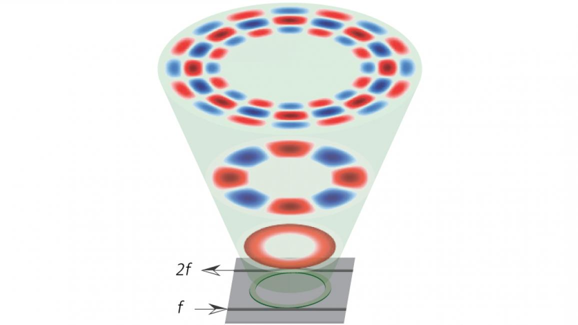 A schematic showing how a new photonic shift can covert incoming light of frequency f into light of frequency 2f