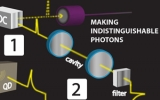 Photons and quantum dots, C. Suplee, NIST